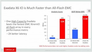 Oracle Exadata X6 vs EMC XtremIO