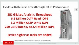 Breakthrough I/O